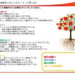 【ワークシート】会議の進め方チェックシート